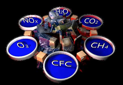 Gases do Efeito Estufa